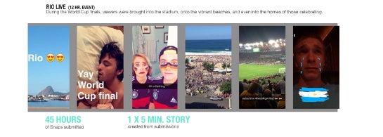Bilder aus der Rio-Story zur Fußball-WM 2014.