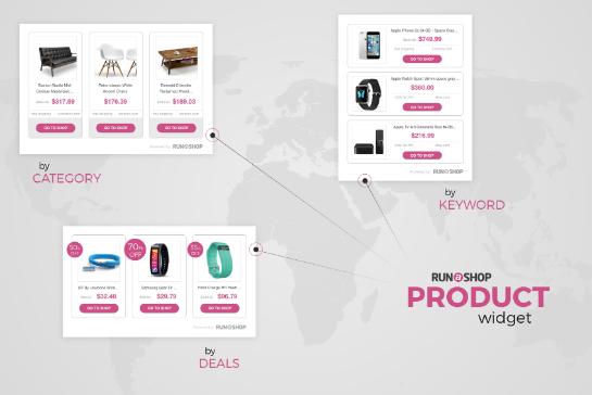 Die verschiedenen Widgets für die Publishing-Partner von Run a Shop. (Quelle: Run a Shop)