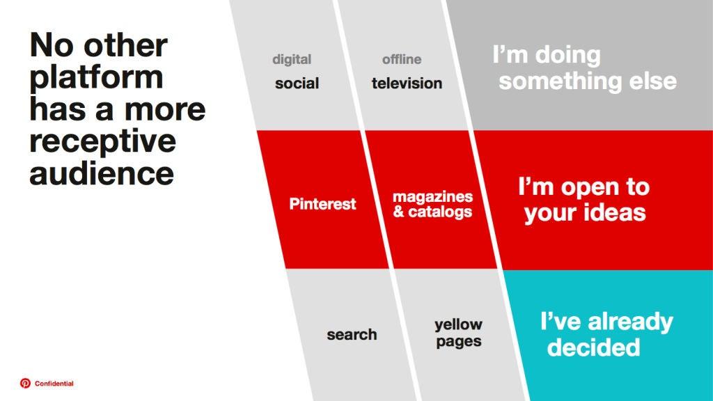 Pinterest will mit diesem Pitch Deck Advertiser überzeugen