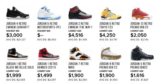 Wie Reseller Millionen mit weiterverkauften Schuhen machen