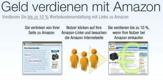 So funktioniert das Amazon Partnerprogramm (Quelle: Amazon)