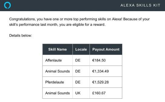 Amazon Skill Rewards