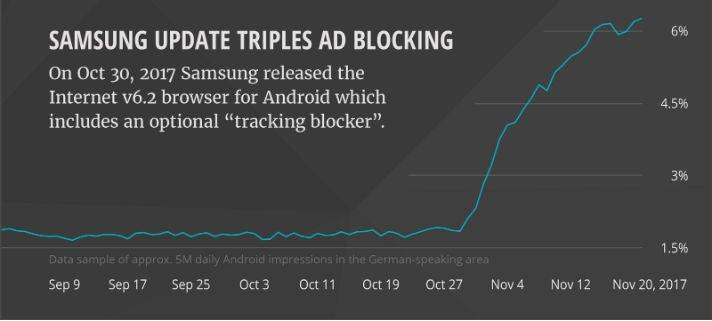 Adblock-Quote Mobile