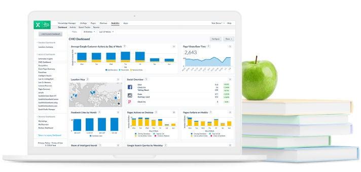 Analytics-Tool von Yext