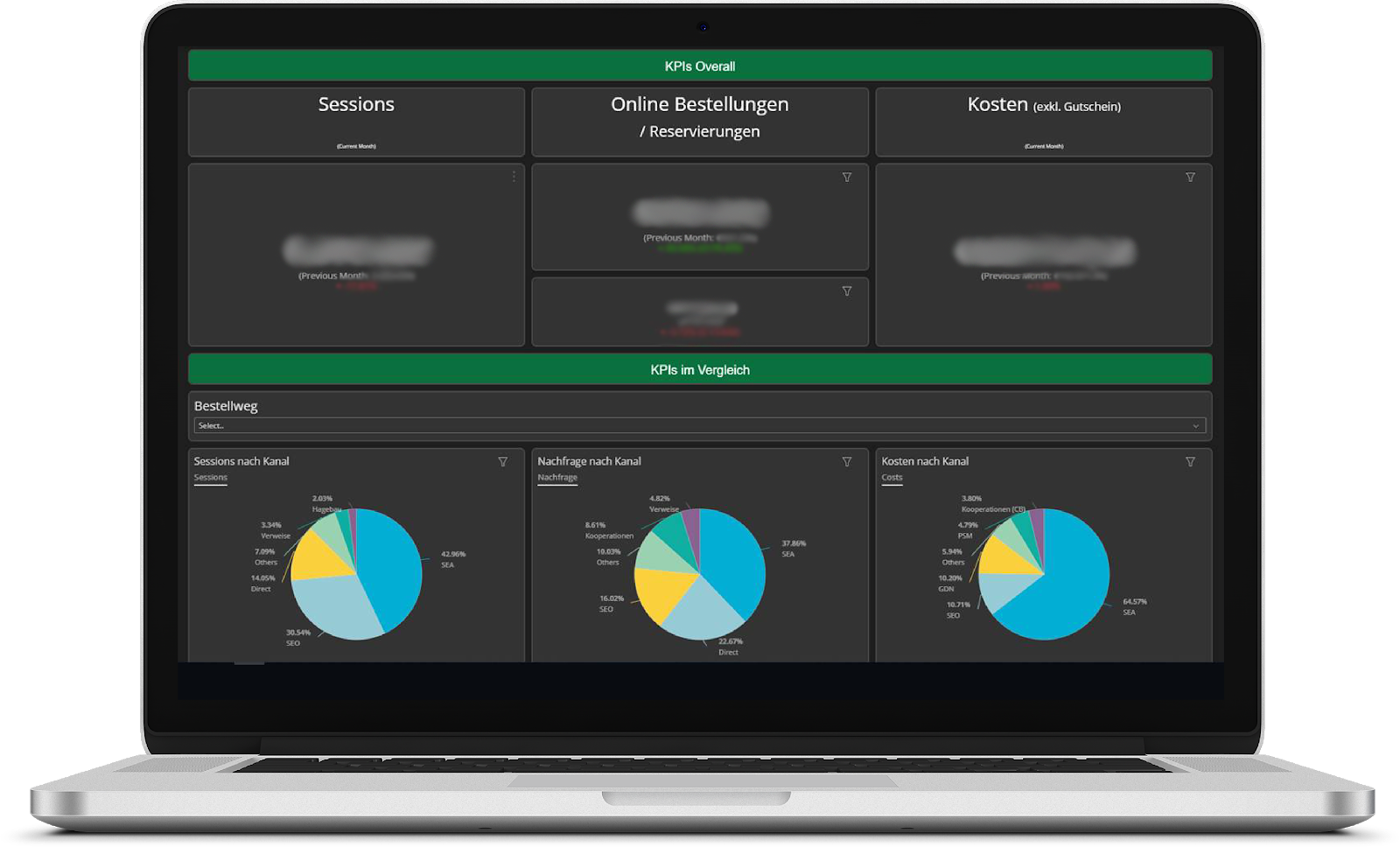 Datorama Salesforce hagebau connect Dashboard