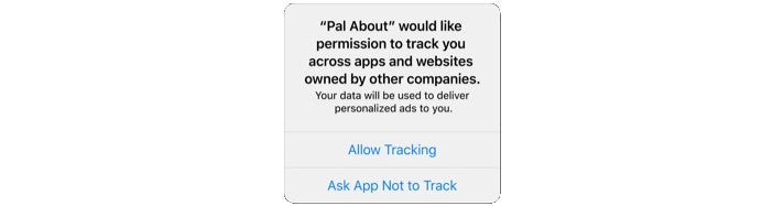 Apple Privatsphäre Privacy Permission
