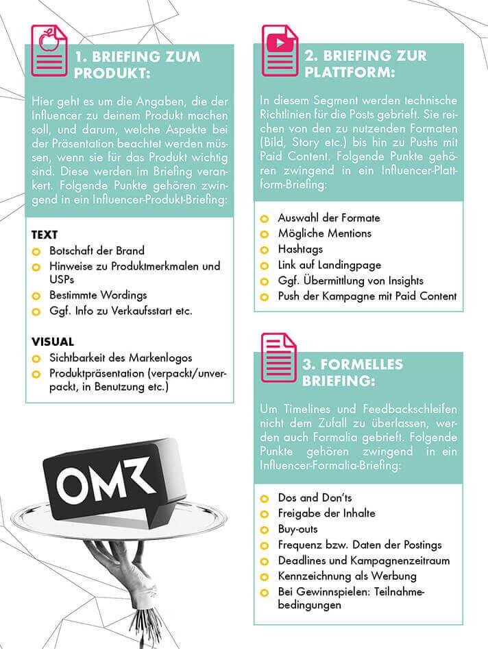 Checkliste zum Influencer Briefing