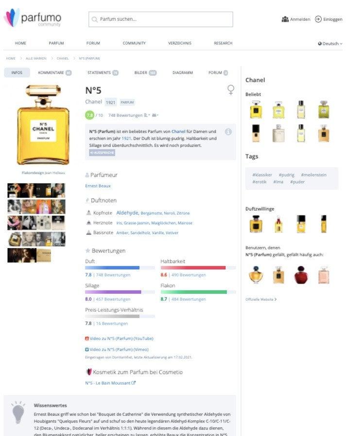 Bei Parfumo werden Düfte in allen olfaktorischen Dimensionen vermessen – vom Klassiker wie Chanel No. 5 bis zu Ultra-Nischen-Parfüm