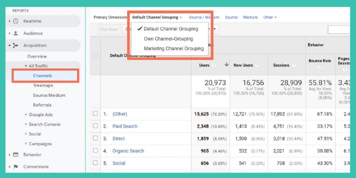 Custom Channel Grouping im Akquisitions-Report von Google Analytics anlegen