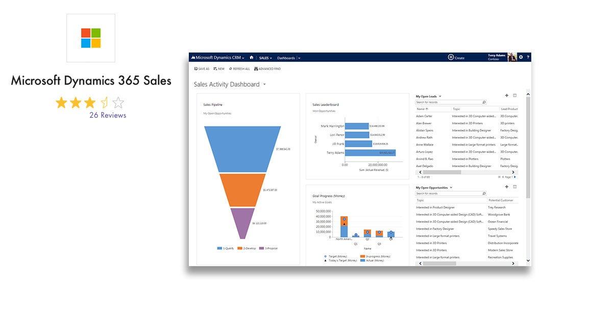 Microsoft Dynamics 365 CRM-System mit Bewertung und Screenshot