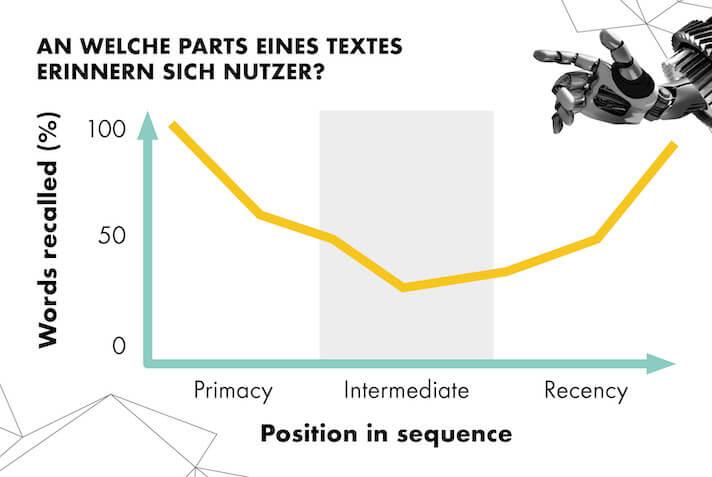 Darstellung des Primacy-Recency-Effekts zum Landingpage Aufbau
