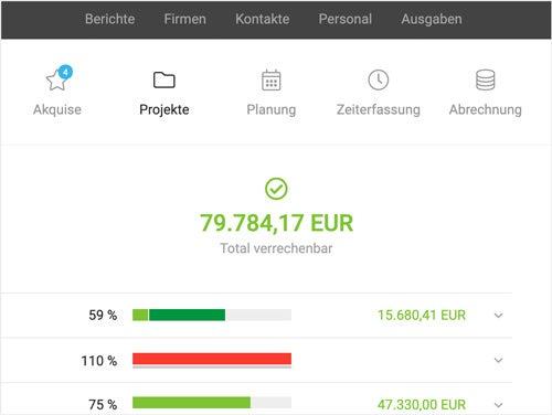 MOCO Projektmanagement Tool Projekt Controlling Screenshot