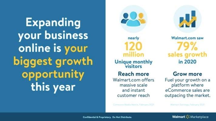 Walmart wirbt mit der großen Reichweite des eigenen Marktplatzes und schnellem E-Commerce-Wachstum um neue Händler für den Marktplatz