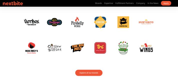 Nextbite-Marken im Ghost-Kitchen-Bereich
