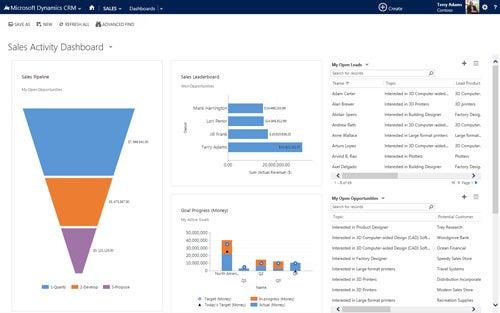 Microsoft Dynamics 365 Sales Screenshot