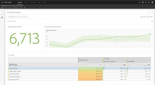 Adobe Analytics Screenshot