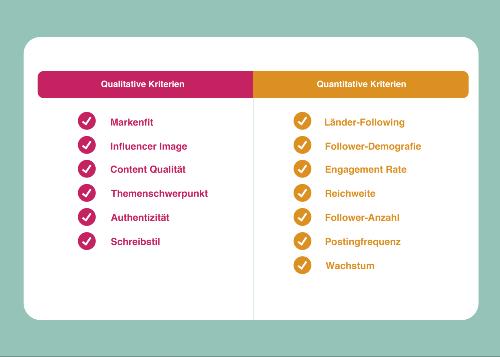 OMR-Influencer-Auswahlkriterien