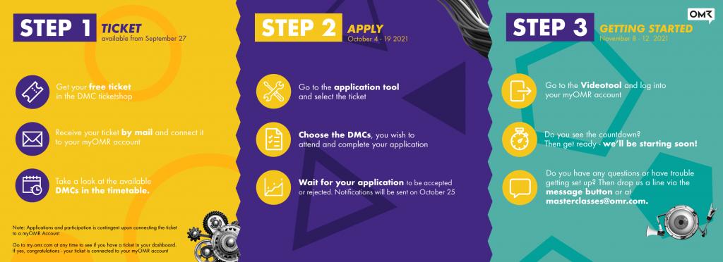 Anmeldung für die Digital Masterclasses November 2021