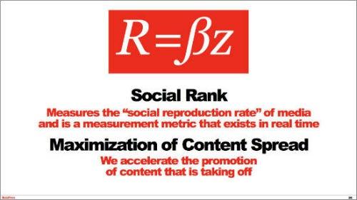 buzzfeed_socialrank