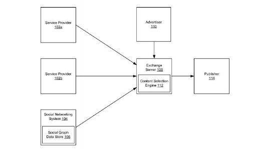 Das eingereichte Facebook-Patent (Foto: US Patent and Trademark Office)