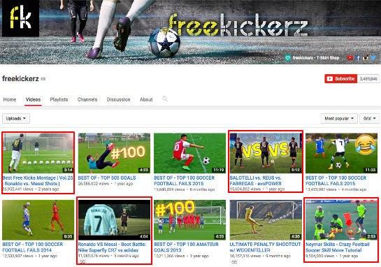 """Die abrufstärksten Videos im Youtube-Kanal der """"freekickerz"""" – rot markiert jene Videos, die Namen bekannter Fußballer im Titel tragen"""
