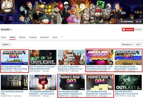 Die beliebtesten Videos aus Gronkhs Youtube-Channel (rot markiert der Minecraft-Content)